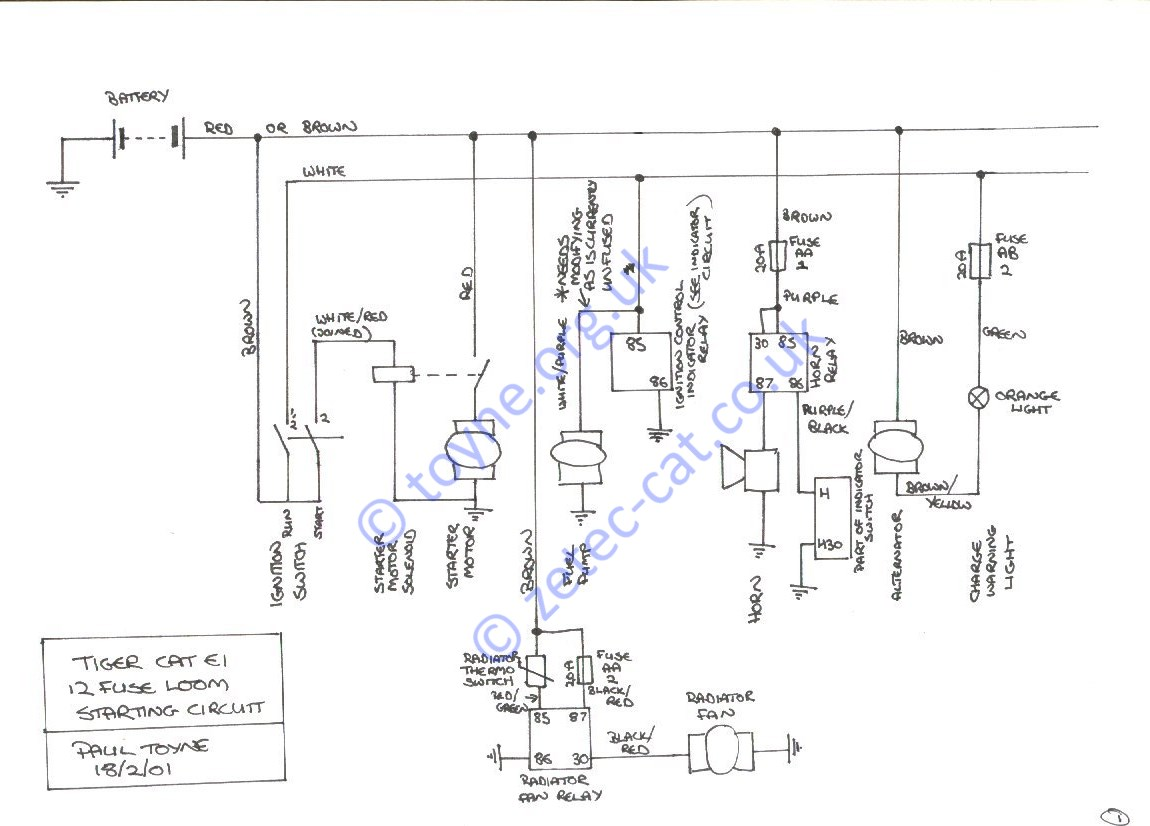 Kit car wiring diagram somurich